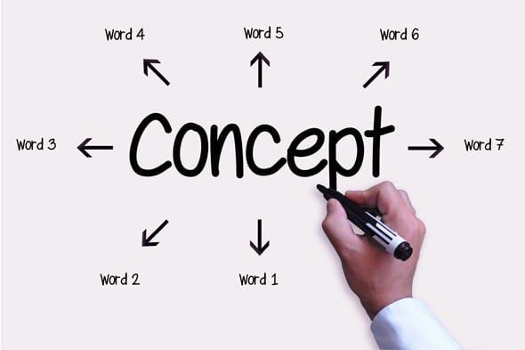 Conceptwords