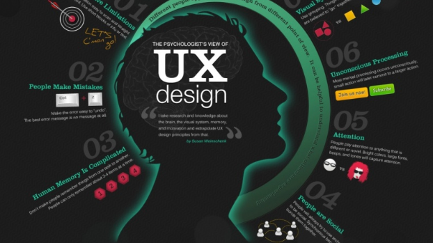Become Ux Designer