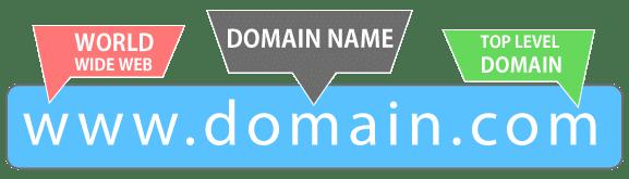 cấu trúc tên miền