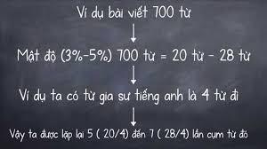 Mật độ Từ Khóa Trong Seo