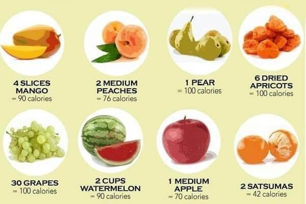 Lượng calo một số loại rau củ quả cung cấp cho cơ thể